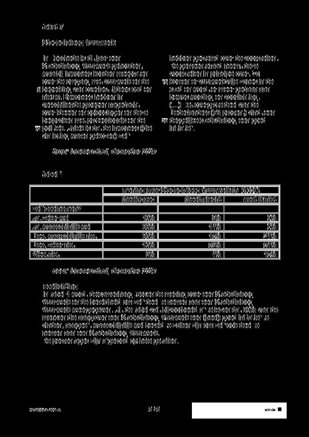 Bijlage examen HAVO maatschappijwetenschappen 2019, tijdvak 1. Pagina 8